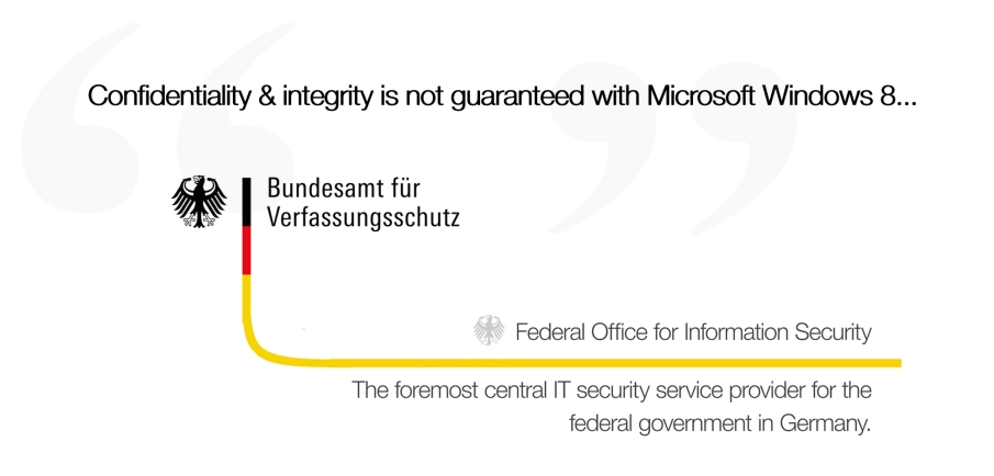 Federal Office For Information Security | Germany